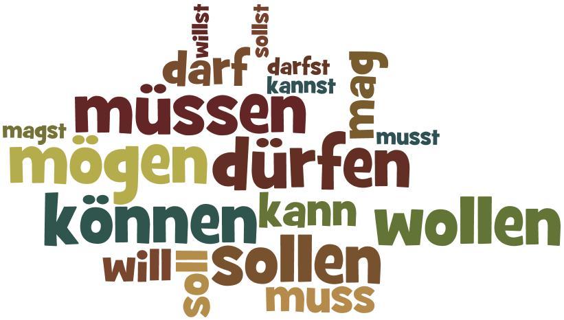 Μαθαίνω γερμανικά! Modalverben üben