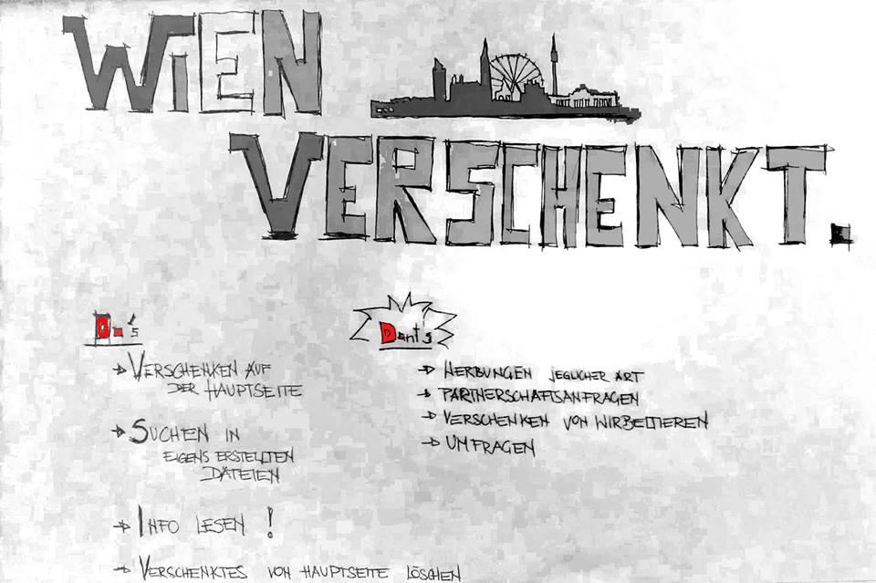 χάρισμά σου :: Wien verschenkt!